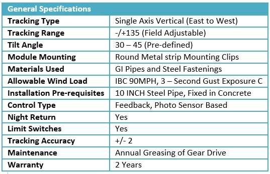 Auto Sun Tracker